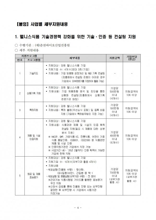 2019년도 강원지역 지역주력사업 수혜기업모집 통합공고004.jpg